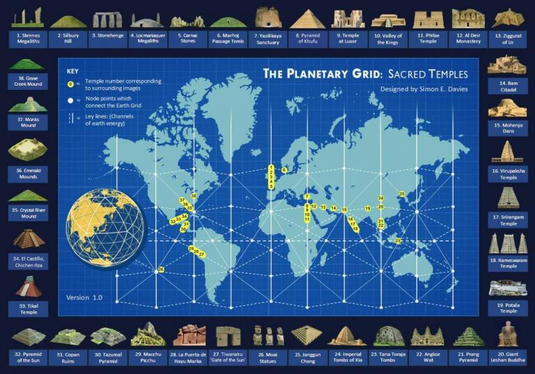 The planetary grid - sacred temples