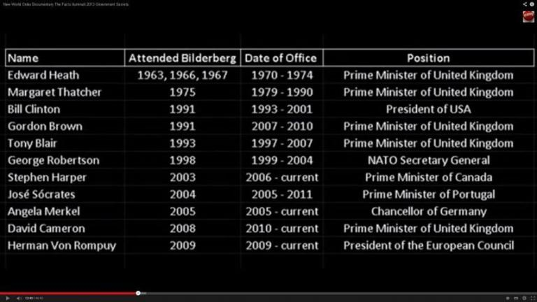 bilderberg decide who will take the power