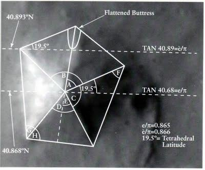 cydonia pyramid geometry