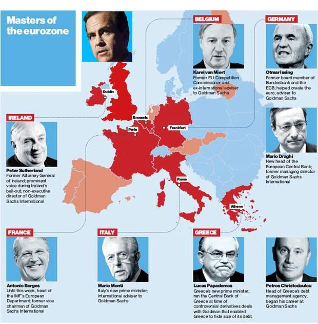 european illuminati mafia